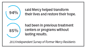 2013 Independent Survey of Former Mercy Residents