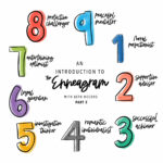An Introduction to the Enneagram with Enneagram Coach Beth McCord Part 2