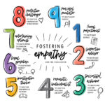 Fostering Empathy with Enneagram Expert Hunter Mobley